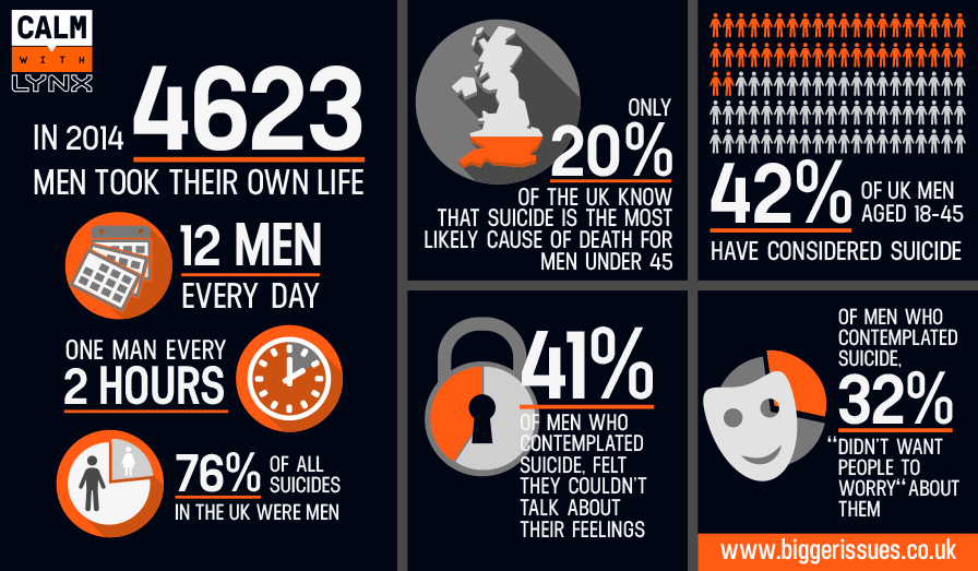 2016-03-13-1457884011-2498321-UKSuicideRates.png (896×523)