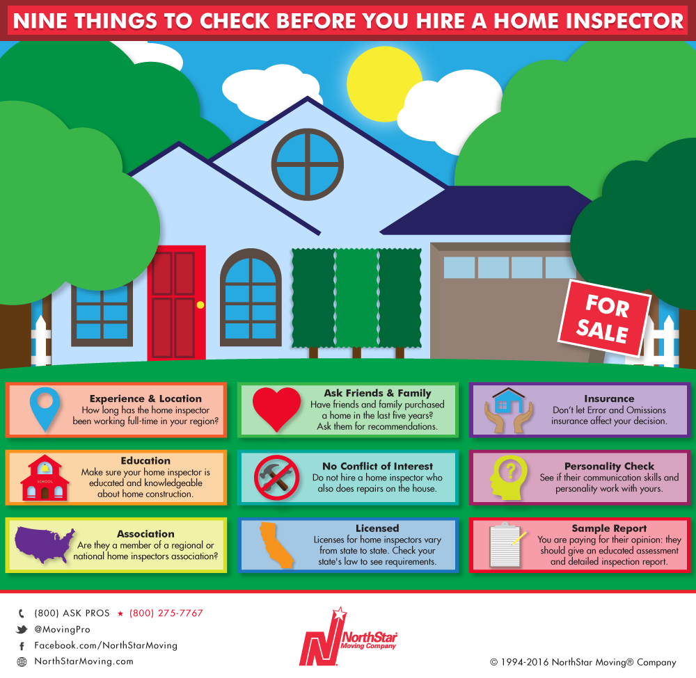 Nine things to know before you hire a home inspector for Home inspection tips