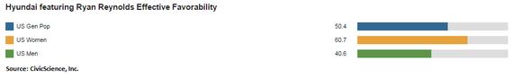 2016-03-21-1458568105-8985697-SuperBowl2016adsHyundai.png
