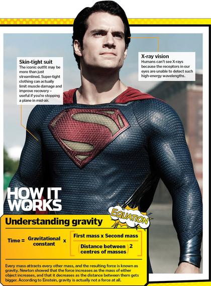 2016-03-24-1458834754-2756059-superman.jpg
