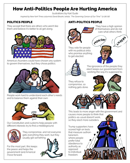 politics and the american people