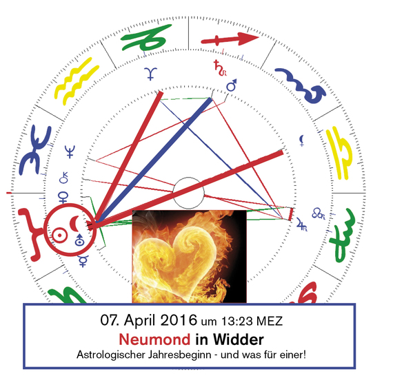 2016-04-04-1459756867-7206991-2016_04_07_Neumond_Widder.jpg