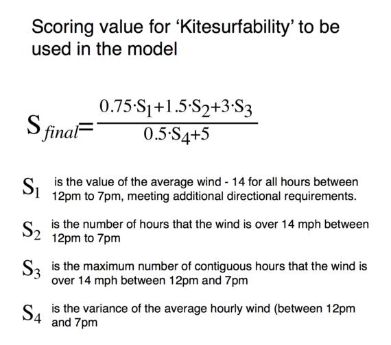 2016-04-08-1460148199-9307201-Kitesurfabilityequation.png