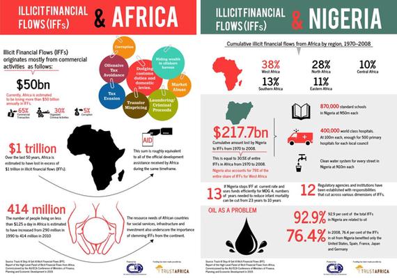 2016-04-15-1460730137-2553598-AfricaandNigeria.png