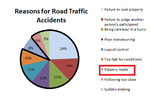 2016-04-15-1460738122-1382534-saferroads1.png
