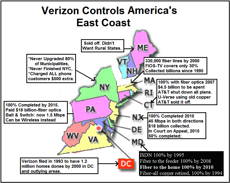 Verizon Boston Bernie Fiber And The Facts  HuffPost
