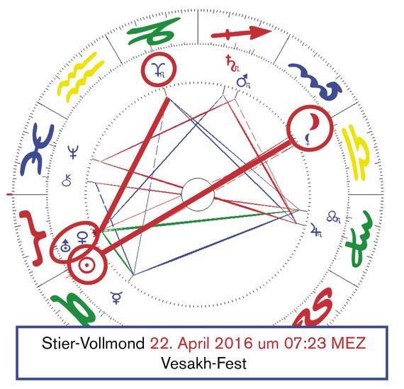 2016-04-24-1461488627-9159760-2016_04_22_Stier_Vollmond.jpg