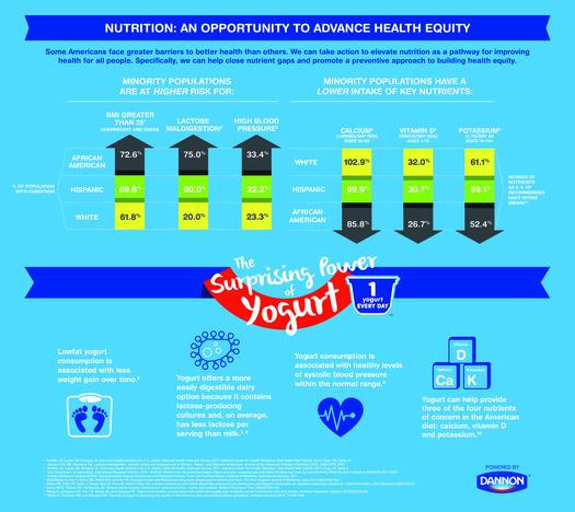 2016-04-26-1461707725-6010505-HealthEquity_Infographic_FullSize_final.jpg