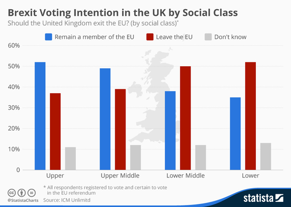 2016-05-02-1462175826-5847156-20160429_Brexit_Class.jpg
