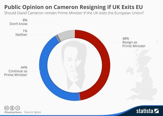 2016-05-02-1462175930-3358436-20160429_Brexit_Dave.jpg