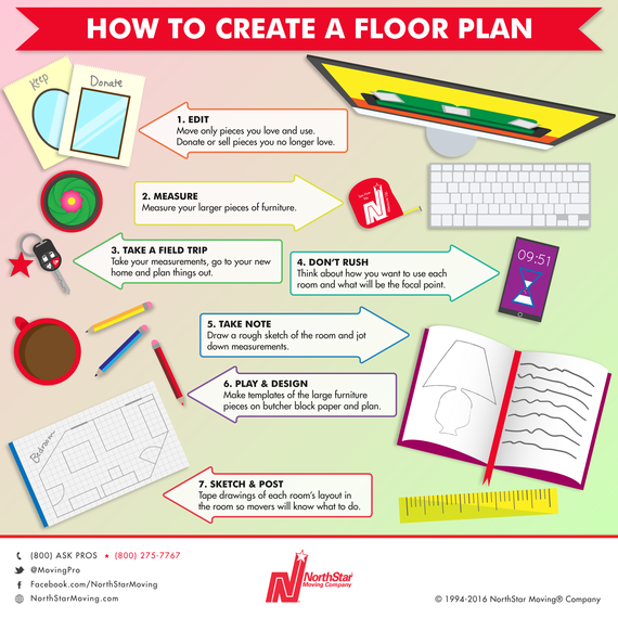 How to create a well designed floor plan in your new home for How to make a floor plan of your house