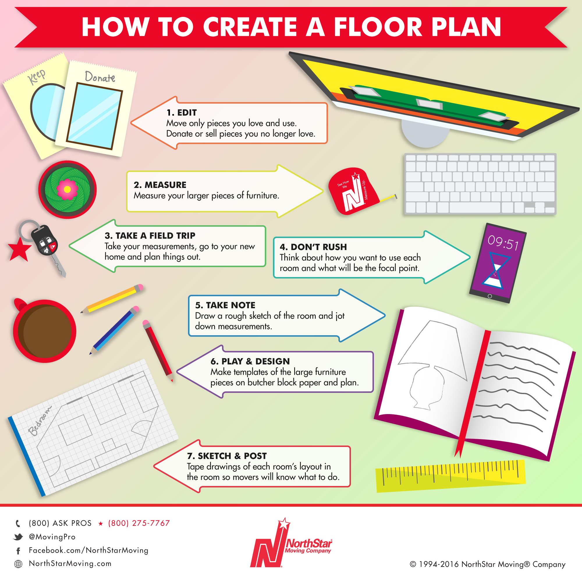 how to create a well designed floor plan in your new home huffpost