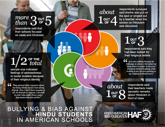 2016-05-04-1462375340-4708695-HAF_Bullying_Infographic_all.png