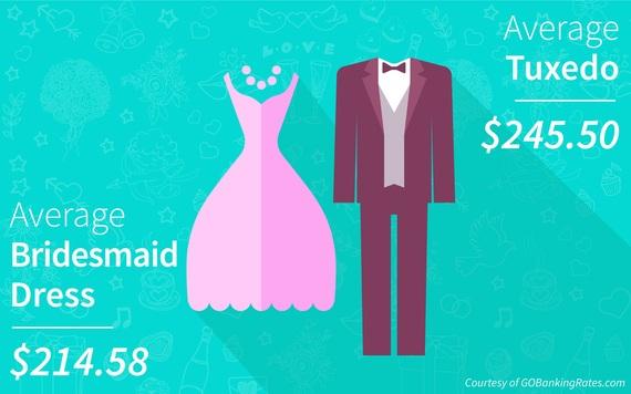 2016-05-05-1462480325-2900375-WeddingPartyCostsSurveyresultsforbridesmaiddressesandtuxedos.jpg