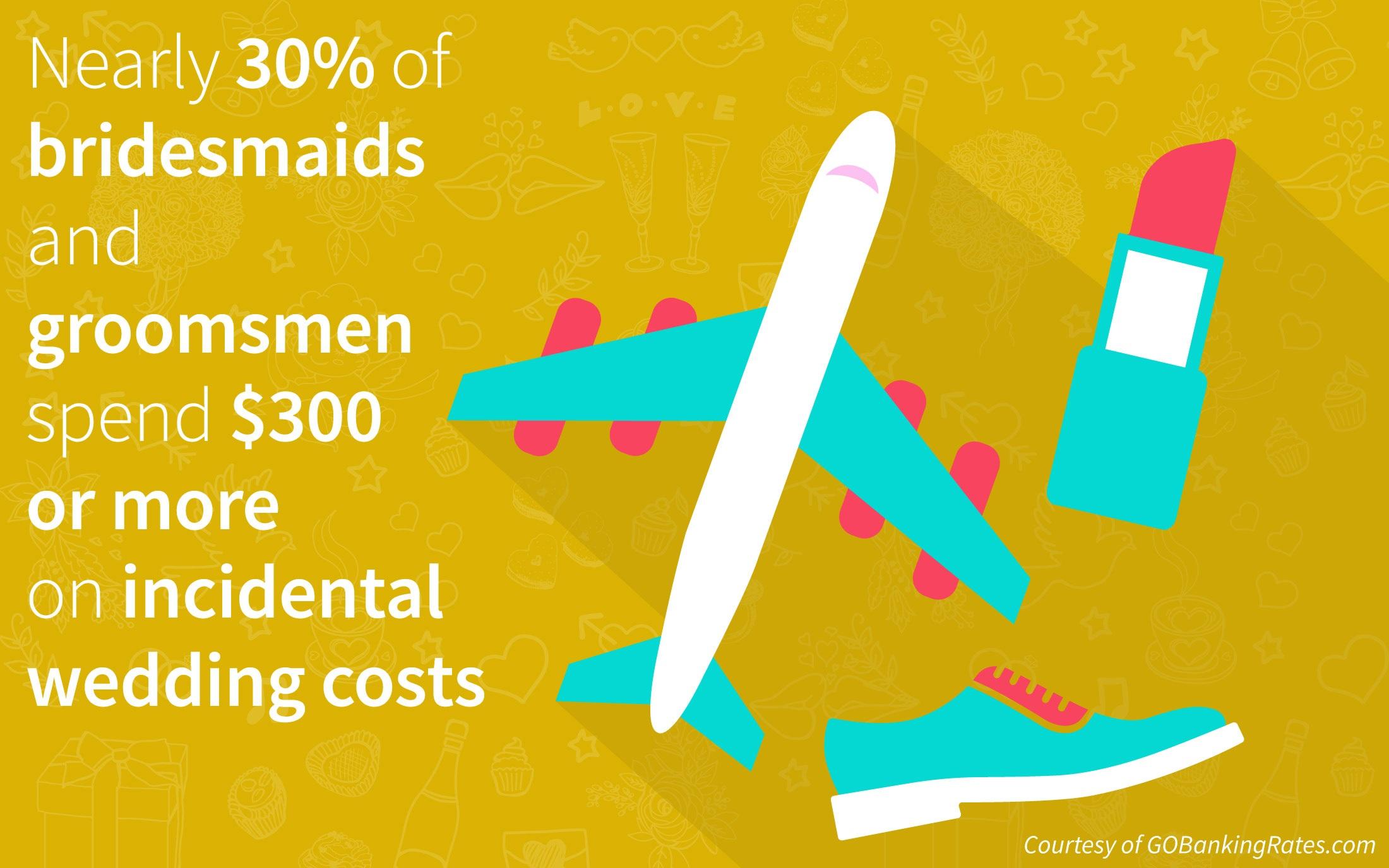 Groomsmen Actually Pay More Than Bridesmaids for Wedding