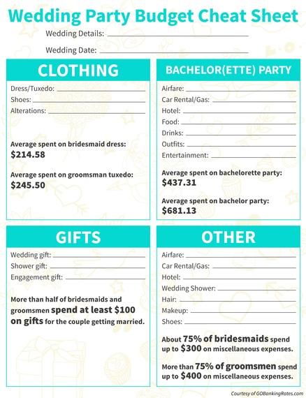 2016-05-05-1462480499-1429465-wedding_party_budget_cheat_sheet.jpg