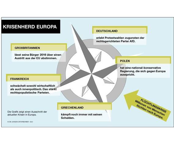 2016-05-09-1462789668-6475443-KrisenherdEuropa.jpg