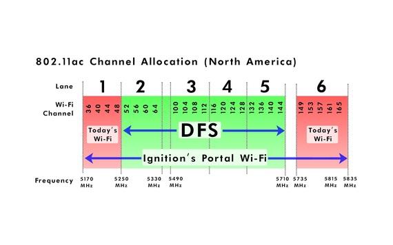2016-05-10-1462895016-4218796-16510DFSSpectrum_DiagramwithIgnition.jpg