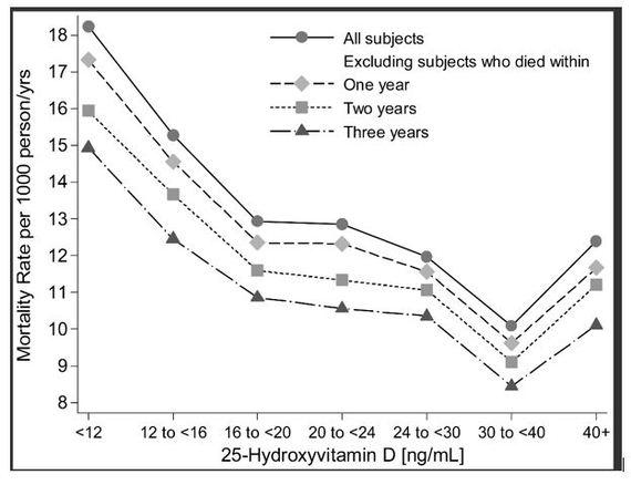 2016-05-11-1463003815-9861508-mortalityrate.JPG