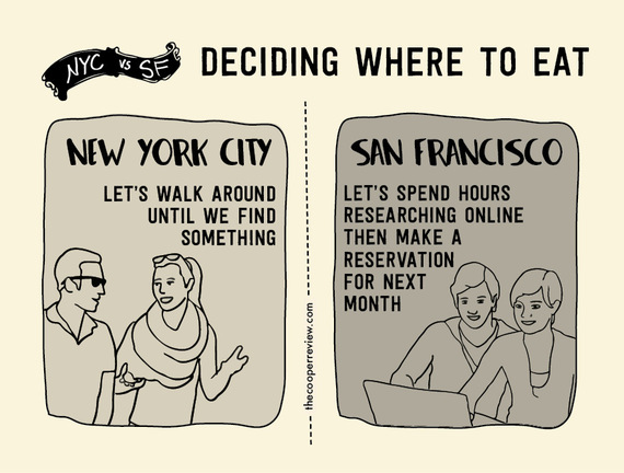 22f4a3c8 The Difference Between Living in New York and San Francisco (Pt. II ...