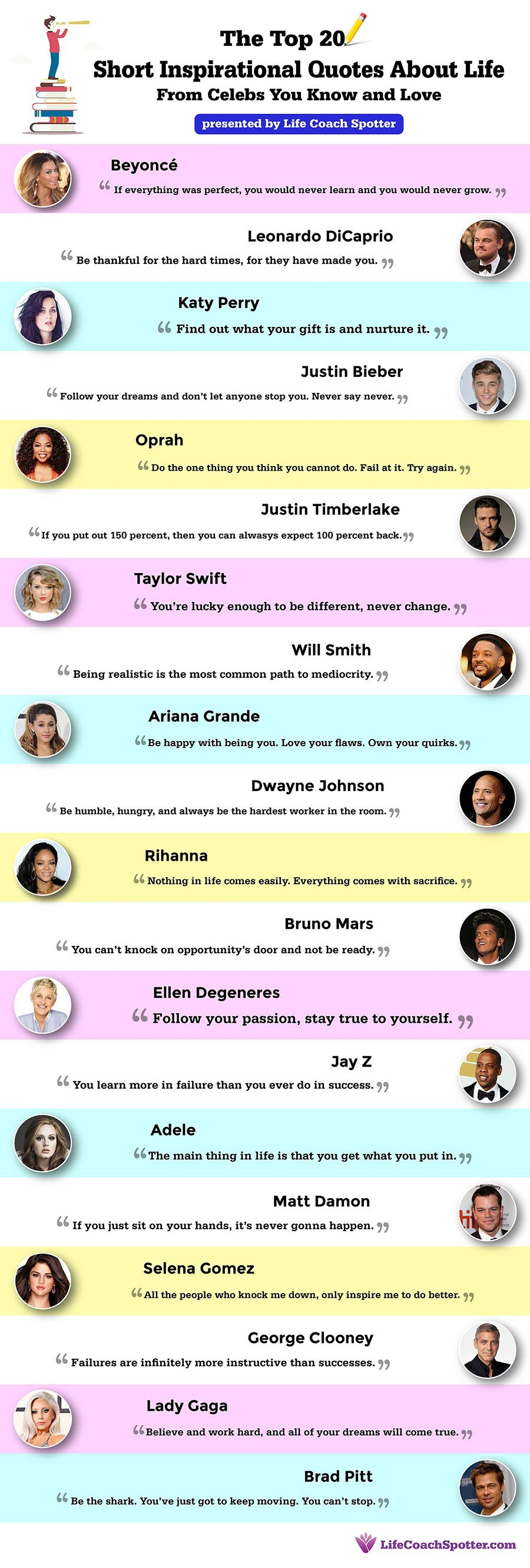 The Top 20 Inspirational Celebrity Quotes About Life Huffpost