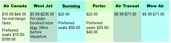 2016-05-25-1464199538-2899869-seatselectionfees.PNG