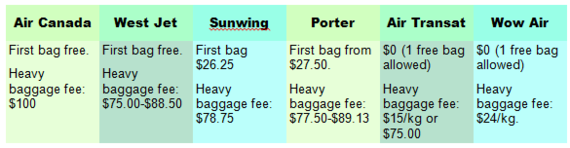 2016-05-25-1464199924-994780-heavyluggagefees.PNG