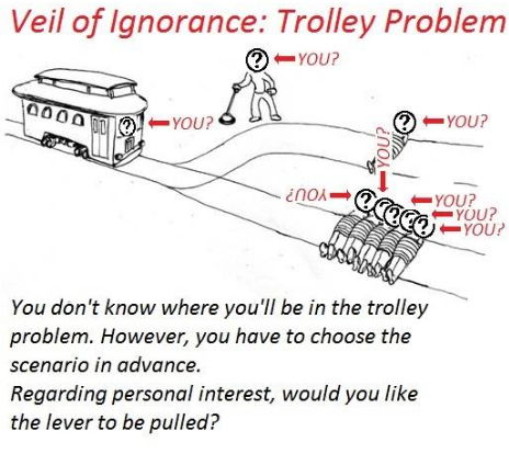 Behind the Absurd Popularity of Trolley Problem Memes ...