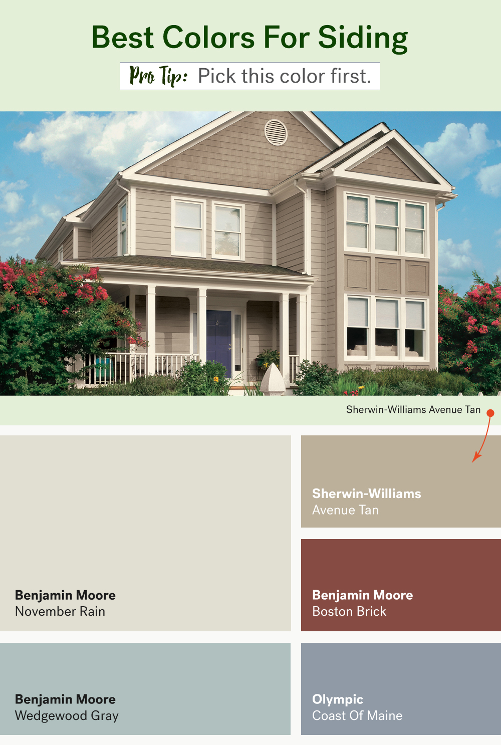 The most popular exterior paint colors huffpost life - Benjamin moore exterior color combinations ...