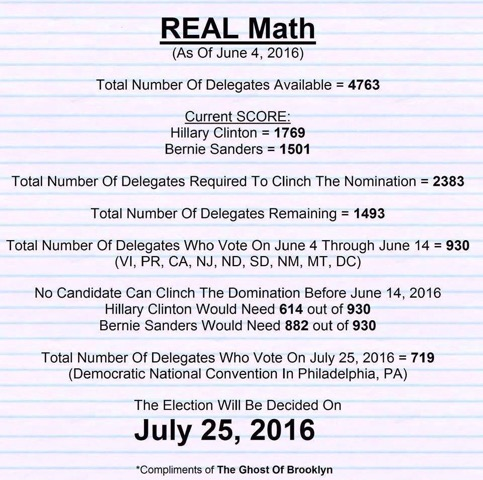 2016-06-06-1465236309-2090022-RealMath.jpeg