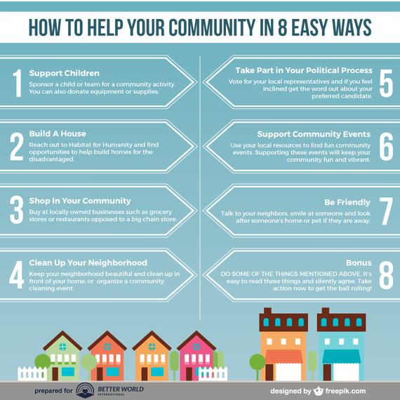 2016-06-07-1465310660-7553805-Community_Support_Infographics.png
