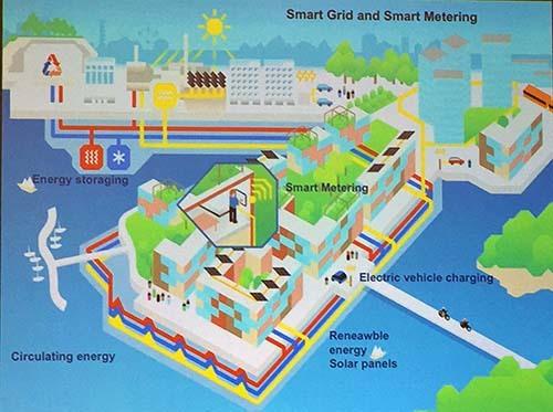 2016-06-13-1465817193-3116650-SmartgridsmartmeteringtosaveenergyAbuFadil.jpg