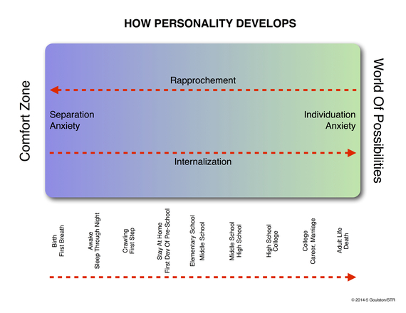 2016-06-14-1465871228-6796584-How_Personality_Develops_1031.jpg
