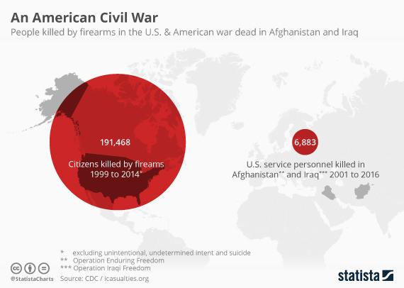 2016-06-14-1465918586-1477164-20160614_Civilian_War_Dead.jpg