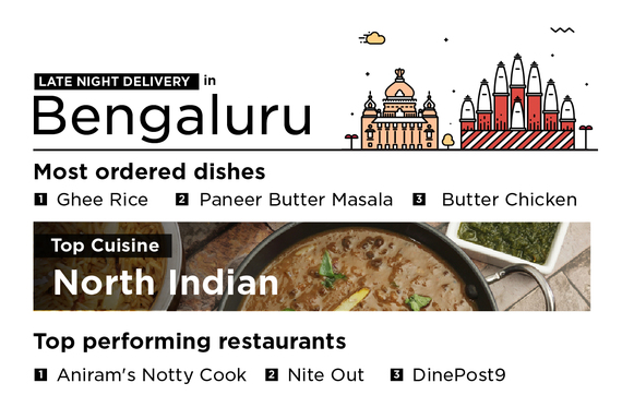2016-06-15-1465979444-2337946-Bangalore.jpg