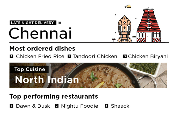 2016-06-15-1465979478-5710559-Chennai.jpg