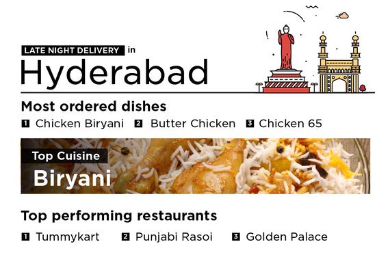 2016-06-15-1465979510-2205982-Hyderabad.jpg