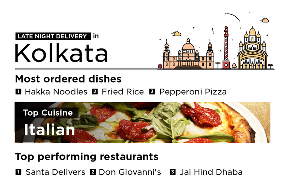 2016-06-15-1465979581-2733026-Kolkata.jpg