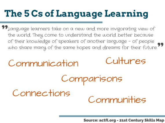 2016-06-15-1466027562-3985005-The5CsofLanguageLearningandTechnologyinforeignlanguage.png