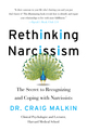 2016-06-18-1466255557-7139124-RethinkingNarcissism_REVISED.jpg