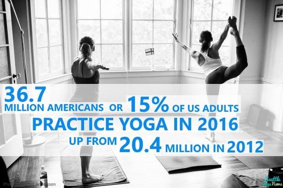 2016-06-19-1466303687-3908093-Yogastatisitics2016.jpg