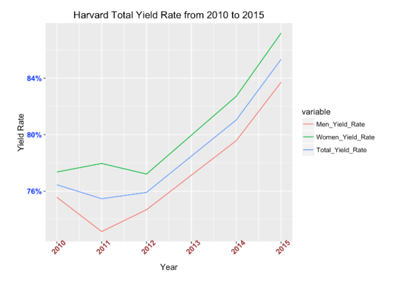 2016-06-23-1466708497-2688288-yield.PNG