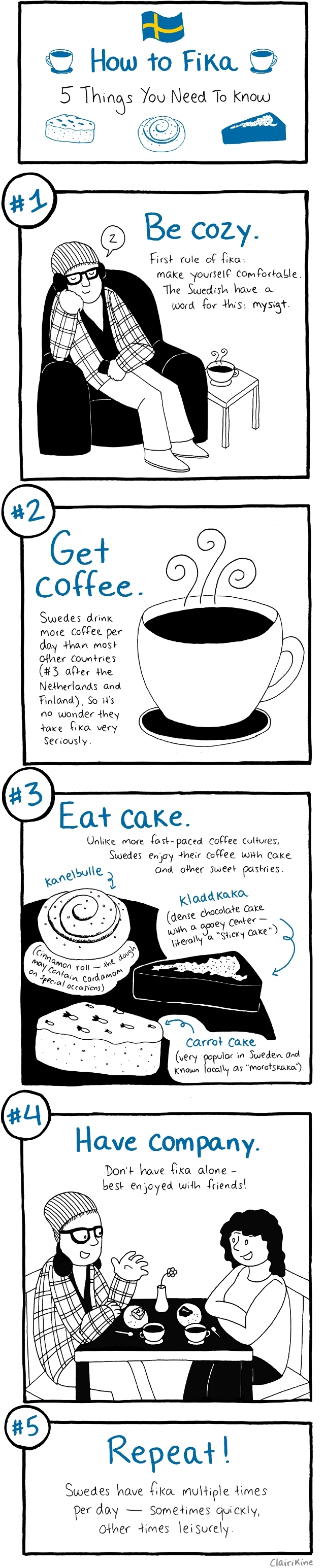 Swedish Coffee And Cake Culture