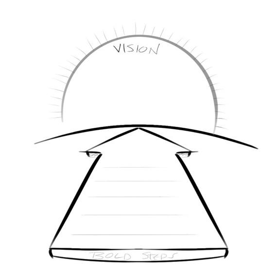 2016-06-27-1467041494-5446643-visiondiagram5.jpg