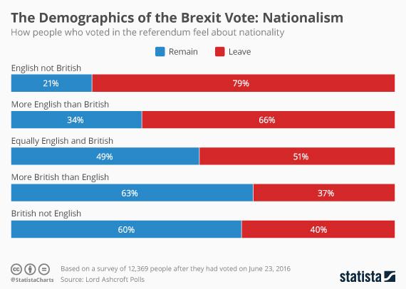 2016-06-29-1467211945-3810302-20160629_Brexit_2.jpg