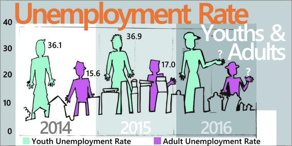 2016-07-04-1467631230-513398-INFOGRAPHICTWITTERUnemployment.jpg