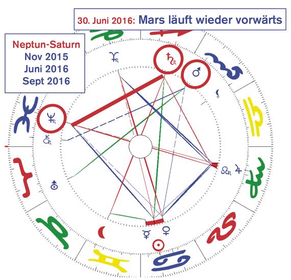 2016-07-04-1467633685-3405203-2016_06_30_Mars_vowarts.jpg
