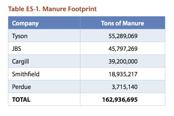 2016-07-05-1467755304-6260108-manurefootprint.jpg