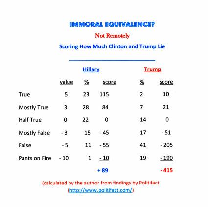 2016-07-07-1467851883-1865312-ImmoralEquivalence.jpg