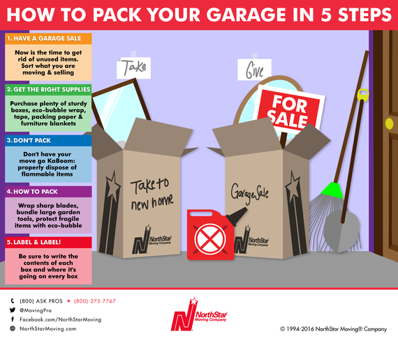 2016-07-20-1469029026-714772-HowtoPackYourGaragev4.1.png